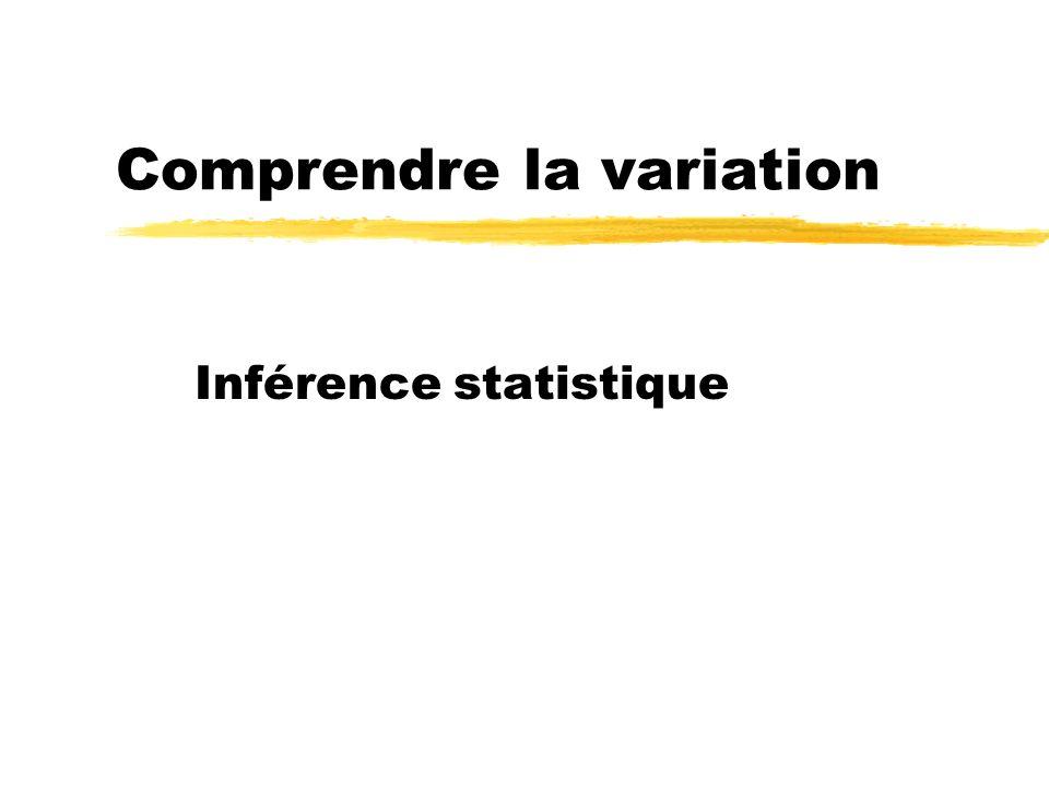 Comprendre la variation Inférence statistique