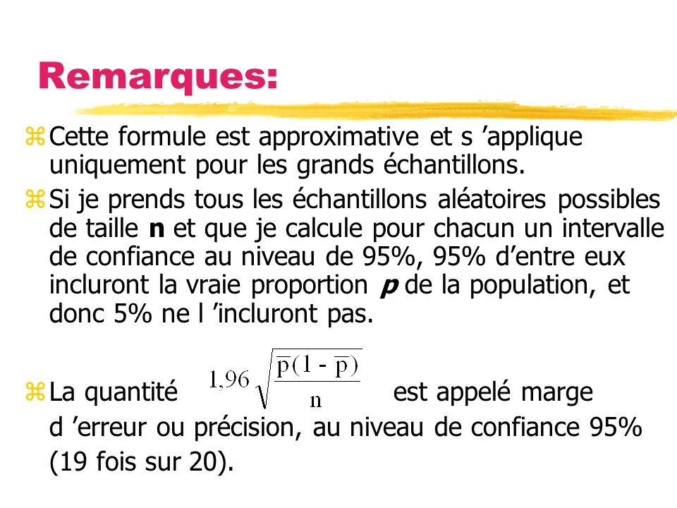 Remarques: zCette formule est approximative et s applique uniquement pour les grands échantillons.