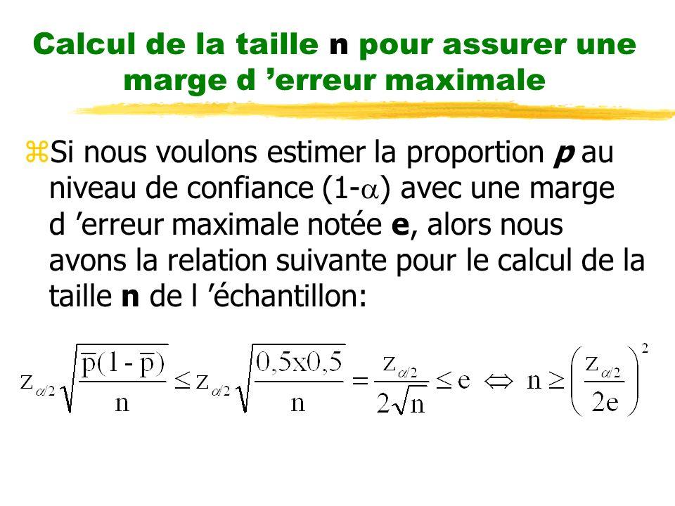 Calcul de la taille n pour assurer une marge d erreur maximale zSi nous voulons estimer la proportion p au niveau de confiance (1- ) avec une marge d erreur maximale notée e, alors nous avons la relation suivante pour le calcul de la taille n de l échantillon: