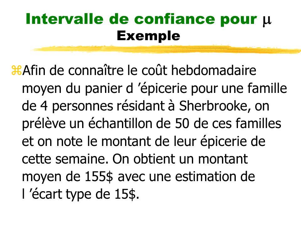 Intervalle de confiance pour Exemple zAfin de connaître le coût hebdomadaire moyen du panier d épicerie pour une famille de 4 personnes résidant à Sherbrooke, on prélève un échantillon de 50 de ces familles et on note le montant de leur épicerie de cette semaine.