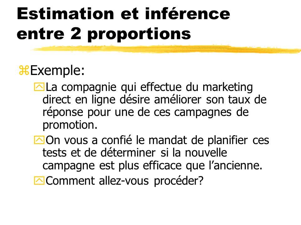 Estimation et inférence entre 2 proportions zExemple: yLa compagnie qui effectue du marketing direct en ligne désire améliorer son taux de réponse pour une de ces campagnes de promotion.