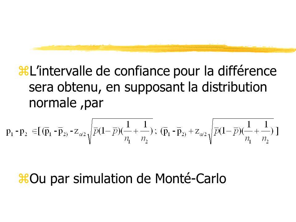 zLintervalle de confiance pour la différence sera obtenu, en supposant la distribution normale,par zOu par simulation de Monté-Carlo