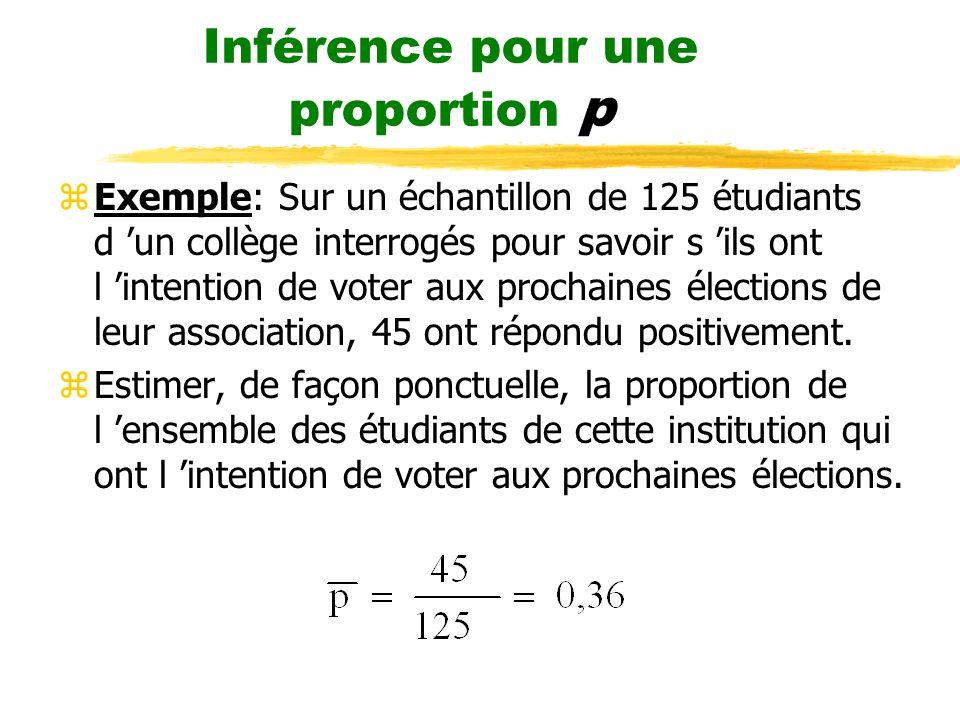 Inférence pour une proportion p zQuelle est la précision de cet estimé.