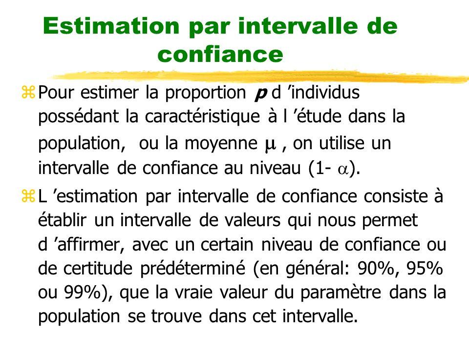 Intervalle de confiance pour p la proportion p d individus possédant la caractéristique à l étude dans la population zPuisque cette estimé est une statistique obtenue à partir dun échantillon, on peut obtenir sa distribution: yOn suppose la normalité yOn simule la distribution (Monté-Carlo)