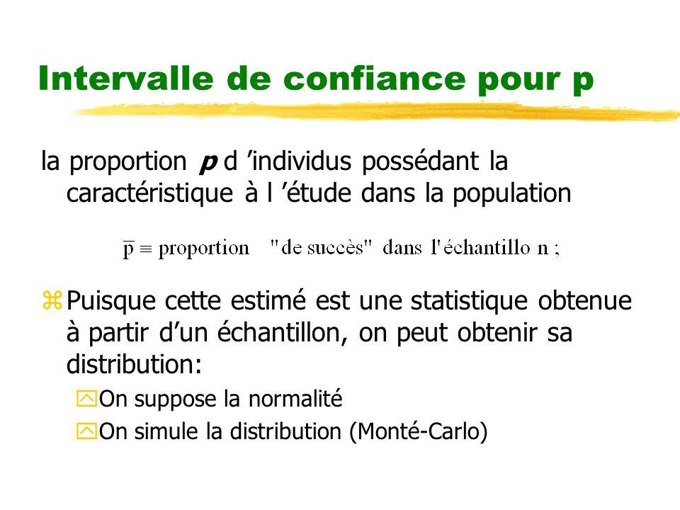 Intervalle de confiance pour estimer une proportion p (suite) zDe façon générale, si la taille de léchantillon n est assez grande, l intervalle de confiance au niveau (1 - ) pour estimer la vraie proportion p du caractère à l étude dans la population, est donnée par:
