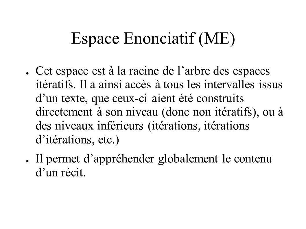 Espace Enonciatif (ME) Cet espace est à la racine de larbre des espaces itératifs.