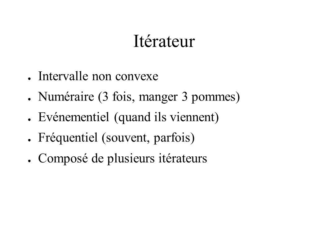 Itérateur Intervalle non convexe Numéraire (3 fois, manger 3 pommes) Evénementiel (quand ils viennent) Fréquentiel (souvent, parfois) Composé de plusieurs itérateurs