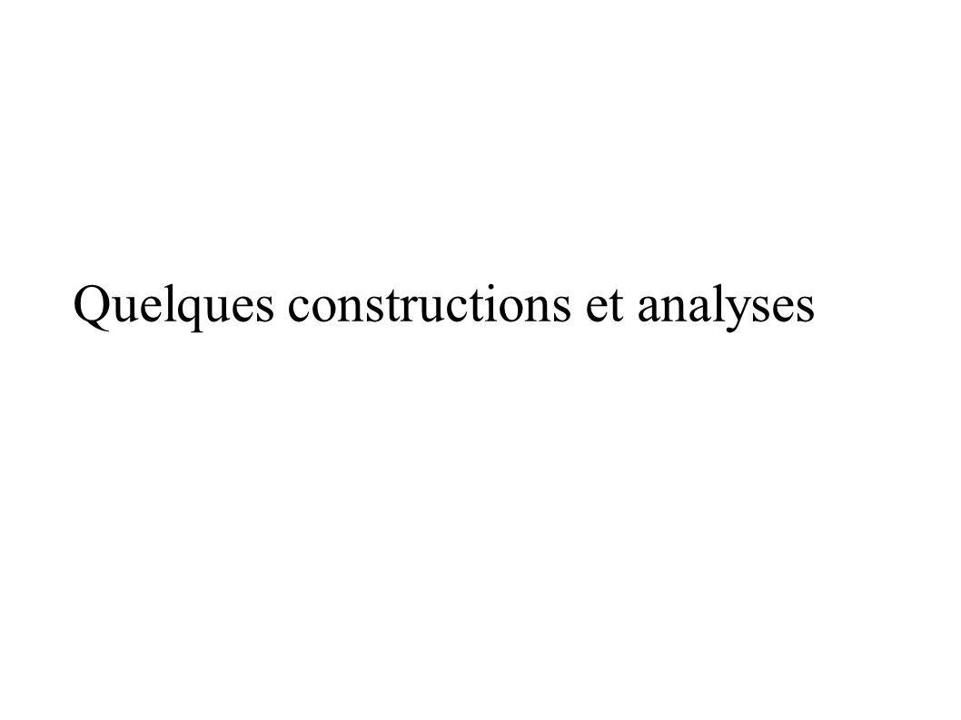 Quelques constructions et analyses