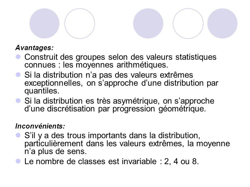 Avantages: Construit des groupes selon des valeurs statistiques connues : les moyennes arithmétiques. Si la distribution na pas des valeurs extrêmes e