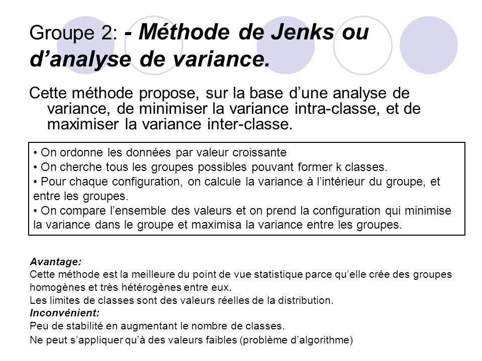 Groupe 2: - Méthode de Jenks ou danalyse de variance. Cette méthode propose, sur la base dune analyse de variance, de minimiser la variance intra-clas