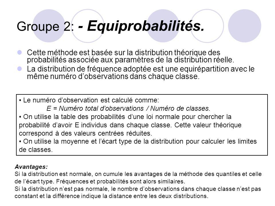 Groupe 2: - Equiprobabilités. Cette méthode est basée sur la distribution théorique des probabilités associée aux paramètres de la distribution réelle