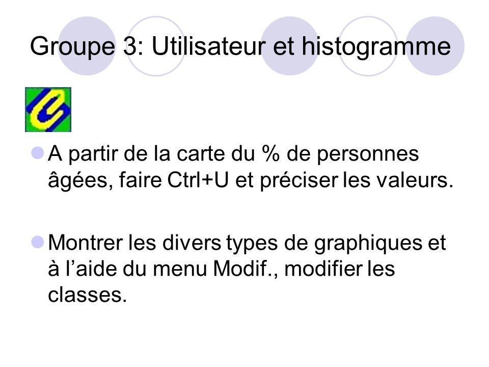 Groupe 3: Utilisateur et histogramme A partir de la carte du % de personnes âgées, faire Ctrl+U et préciser les valeurs. Montrer les divers types de g