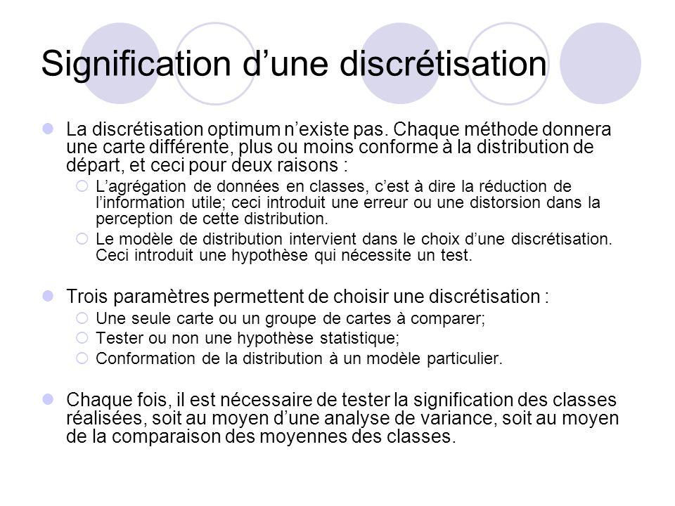 Signification dune discrétisation La discrétisation optimum nexiste pas. Chaque méthode donnera une carte différente, plus ou moins conforme à la dist