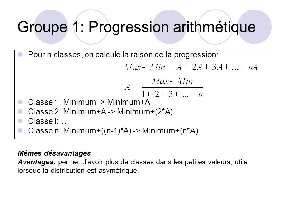 Groupe 1: Progression géométrique Pour n classes, on calcule la raison de la progression: Classe1: Minimum -> Minimum*G Classe 2: Minimum*G -> Minimum*G2 Classe i:… Classe n: Minimum*G(n-1) -> Minimum*Gn Cette méthode propose des classes encore plus fines dans les petites valeurs.