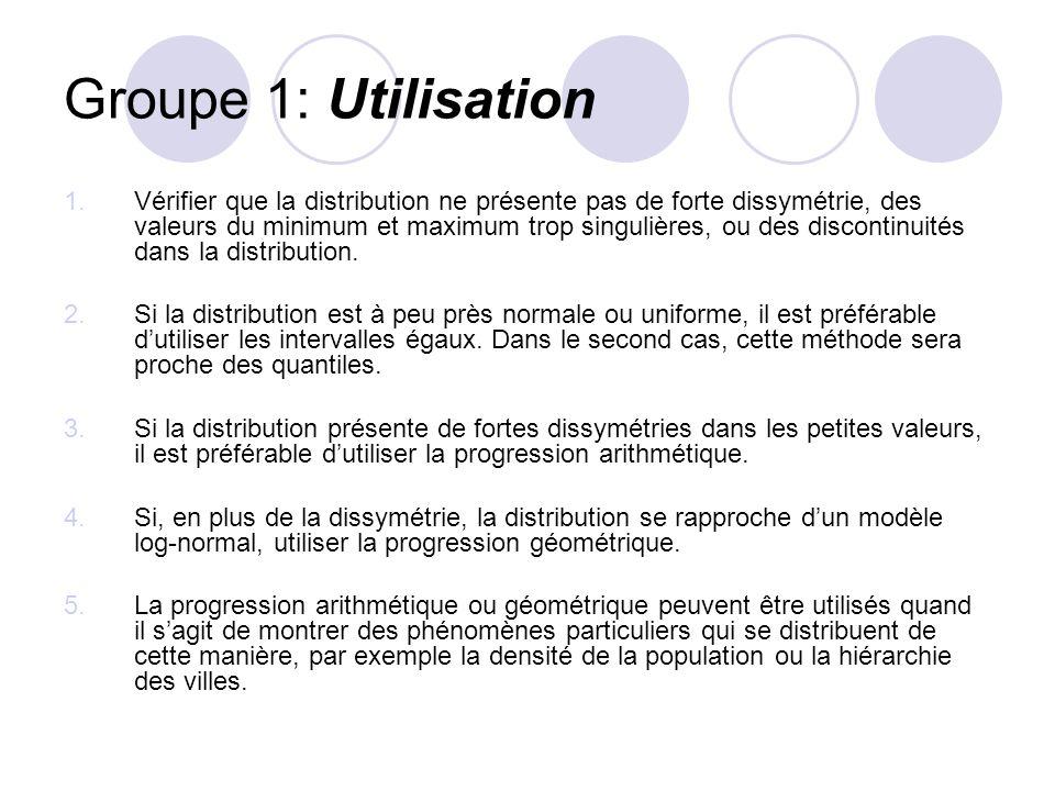 Groupe 2: Classes selon les quantiles Cette méthode calcule les limites de classes de manière à ce que chaque classe ait le même nombre dobservation.