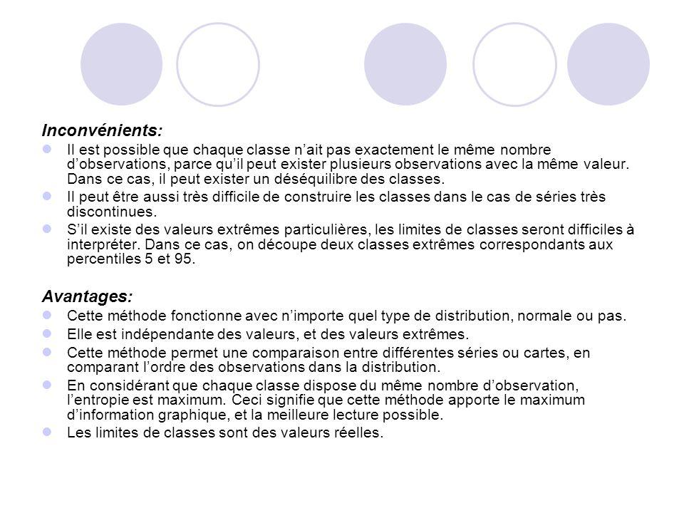 Groupe 3: Utilisateur et histogramme A partir de la carte du % de personnes âgées, faire Ctrl+U et préciser les valeurs.