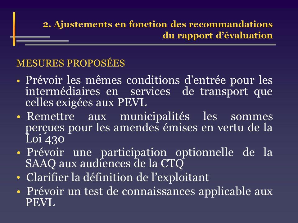 2. Ajustements en fonction des recommandations du rapport dévaluation MESURES PROPOSÉES Prévoir les mêmes conditions dentrée pour les intermédiaires e