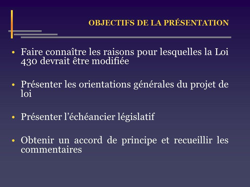 OBJECTIFS DE LA PRÉSENTATION Faire connaître les raisons pour lesquelles la Loi 430 devrait être modifiée Présenter les orientations générales du projet de loi Présenter léchéancier législatif Obtenir un accord de principe et recueillir les commentaires