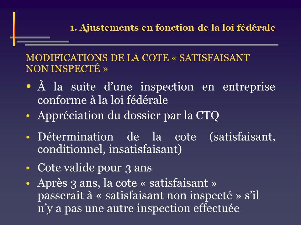 1. Ajustements en fonction de la loi fédérale MODIFICATIONS DE LA COTE « SATISFAISANT NON INSPECTÉ » À la suite dune inspection en entreprise conforme