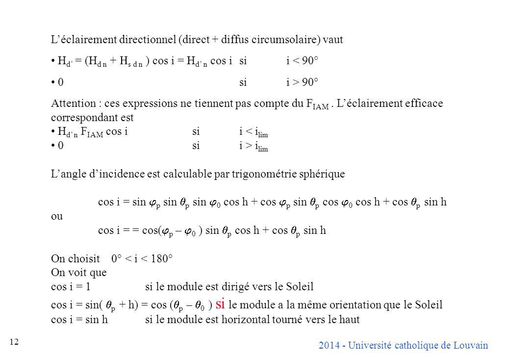 2014 - Université catholique de Louvain 12 Léclairement directionnel (direct + diffus circumsolaire) vaut H d = (H d n + s d n ) cos i = H d n cos isii < 90° 0 sii > 90° Attention : ces expressions ne tiennent pas compte du F IAM.