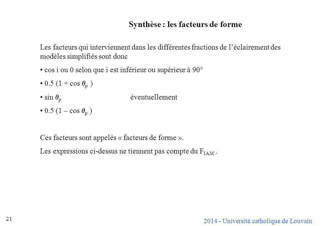 2014 - Université catholique de Louvain 21 Synthèse : les facteurs de forme Les facteurs qui interviennent dans les différentes fractions de léclairement des modèles simplifiés sont donc cos i ou 0 selon que i est inférieur ou supérieur à 90° 0.5 (1 + cos p ) sin p éventuellement 0.5 (1 – cos p ) Ces facteurs sont appelés « facteurs de forme ».