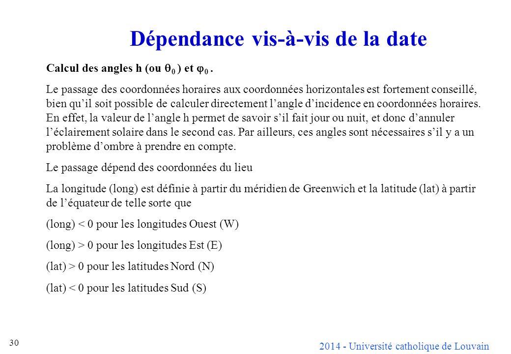 2014 - Université catholique de Louvain 30 Dépendance vis-à-vis de la date Calcul des angles h (ou 0 ) et 0.
