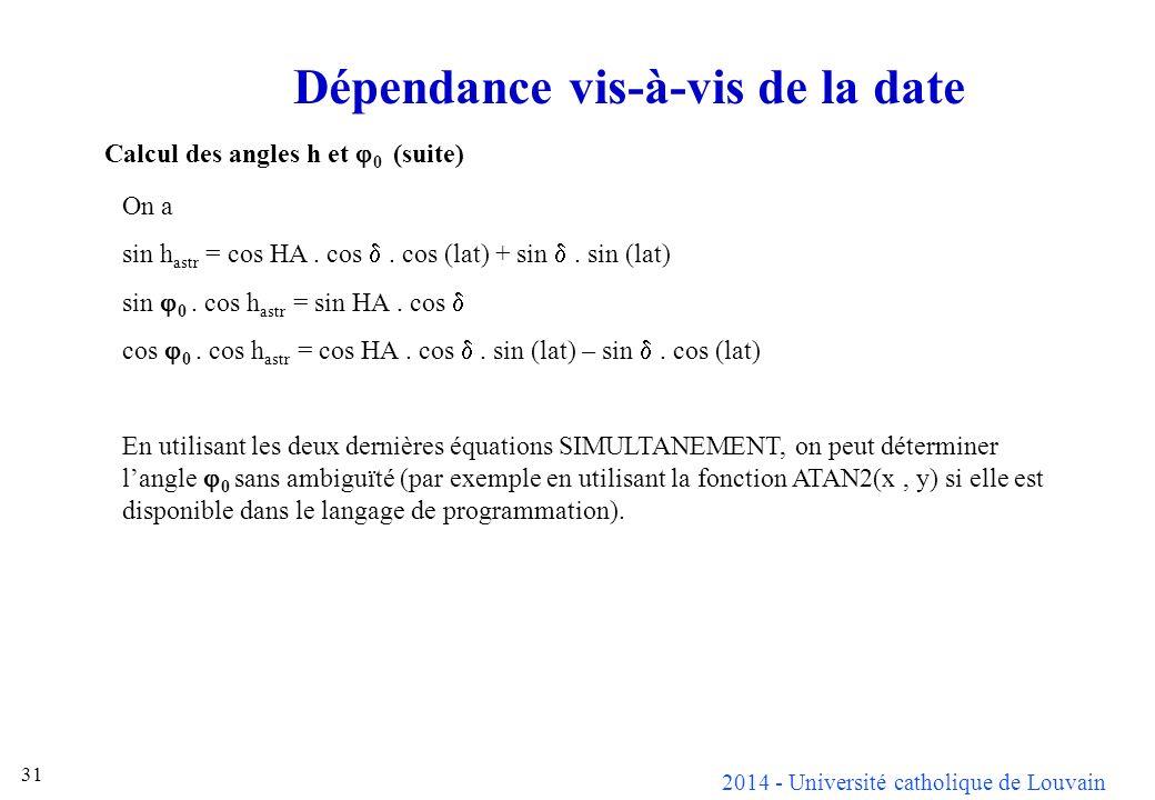 2014 - Université catholique de Louvain 31 Dépendance vis-à-vis de la date Calcul des angles h et 0 (suite) On a sin h astr = cos HA.