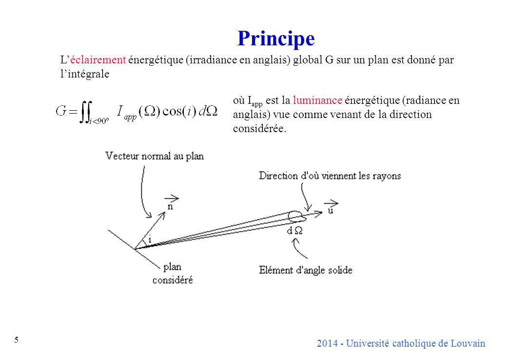 2014 - Université catholique de Louvain 5 Principe où I app est la luminance énergétique (radiance en anglais) vue comme venant de la direction considérée.