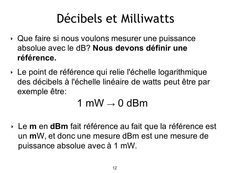 Décibels et Milliwatts Que faire si nous voulons mesurer une puissance absolue avec le dB.