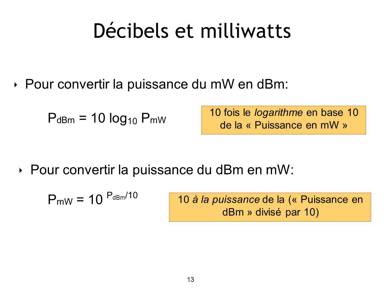 Décibels et milliwatts Pour convertir la puissance du mW en dBm: P dBm = 10 log 10 P mW Pour convertir la puissance du dBm en mW: P mW = 10 P dBm /10 10 à la puissance de la (« Puissance en dBm » divisé par 10) 10 fois le logarithme en base 10 de la « Puissance en mW » 13