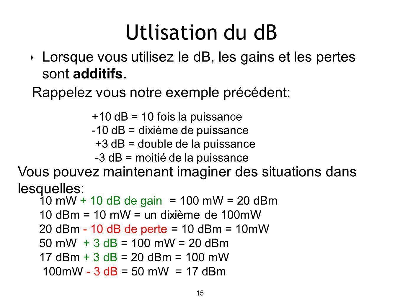 Utlisation du dB Rappelez vous notre exemple précédent: 15 Lorsque vous utilisez le dB, les gains et les pertes sont additifs.