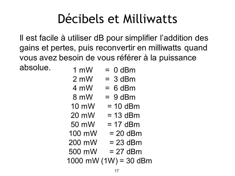 Décibels et Milliwatts Il est facile à utiliser dB pour simplifier laddition des gains et pertes, puis reconvertir en milliwatts quand vous avez besoin de vous référer à la puissance absolue.