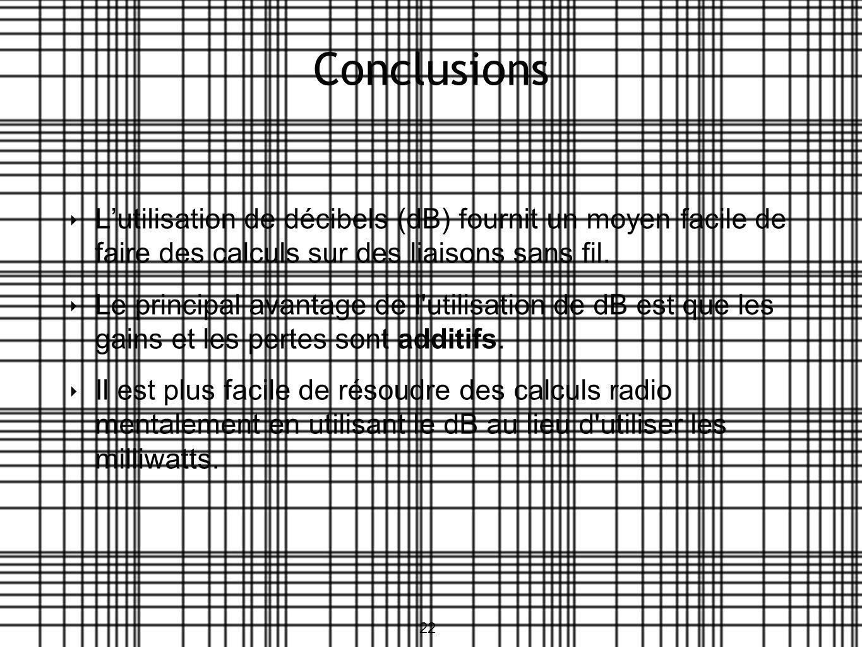 Conclusions Lutilisation de décibels (dB) fournit un moyen facile de faire des calculs sur des liaisons sans fil.