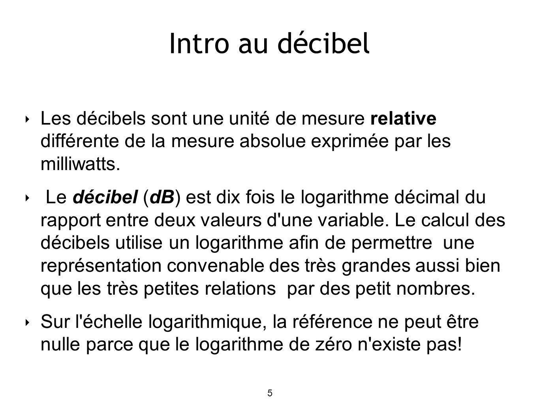 Intro au décibel Les décibels sont une unité de mesure relative différente de la mesure absolue exprimée par les milliwatts.