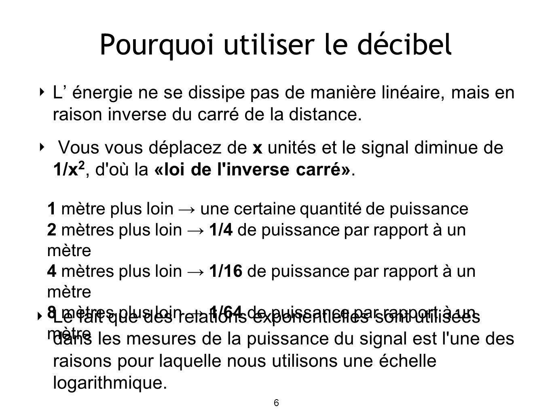 Pourquoi utiliser le décibel L énergie ne se dissipe pas de manière linéaire, mais en raison inverse du carré de la distance.
