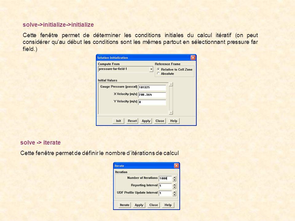 solve->initialize->initialize Cette fenêtre permet de déterminer les conditions initiales du calcul itératif (on peut considérer qu'au début les condi