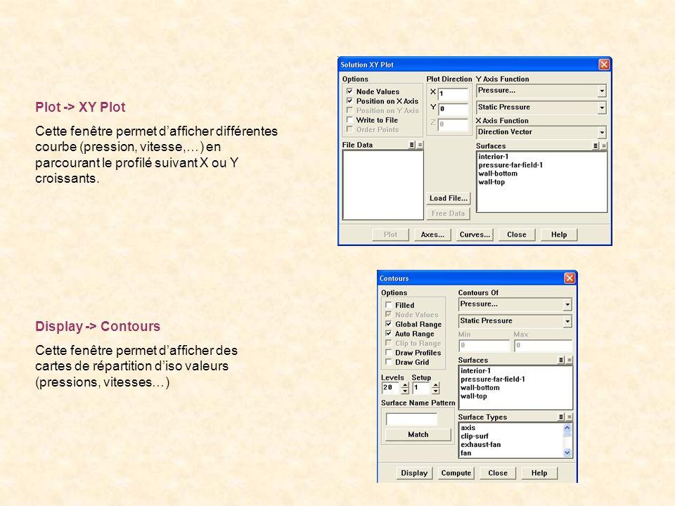 Plot -> XY Plot Cette fenêtre permet dafficher différentes courbe (pression, vitesse,…) en parcourant le profilé suivant X ou Y croissants. Display ->