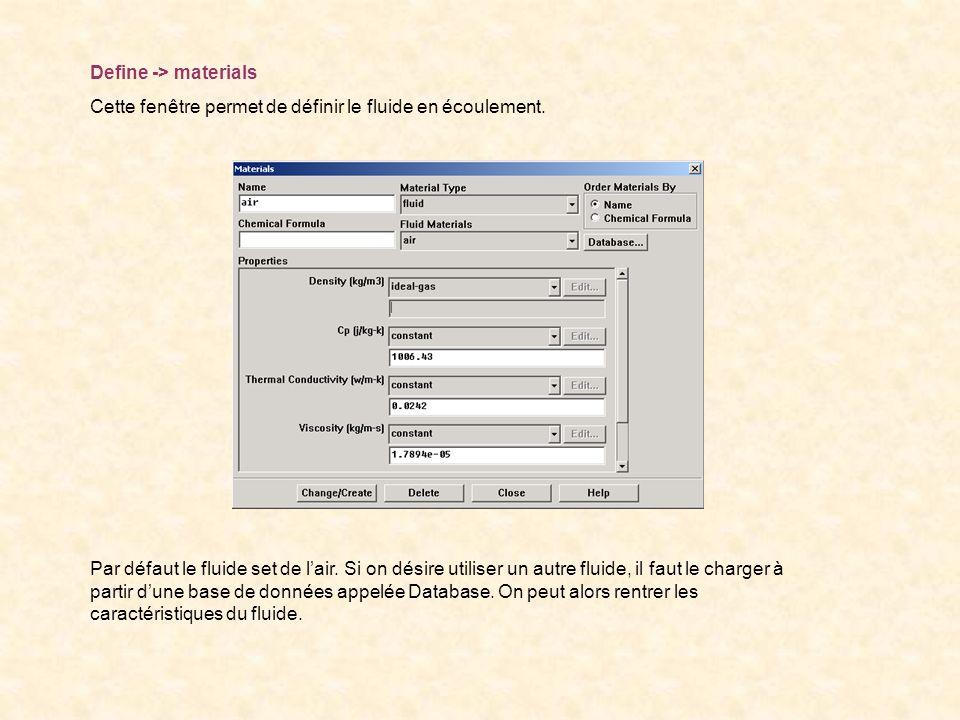 Nous avons effectué une étude simple sous fluent afin de vérifier la validité de notre tutorial.