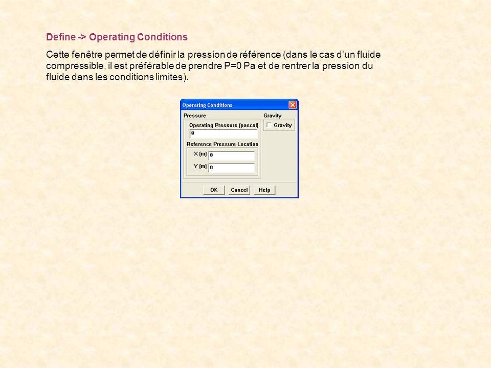Define -> Operating Conditions Cette fenêtre permet de définir la pression de référence (dans le cas dun fluide compressible, il est préférable de pre