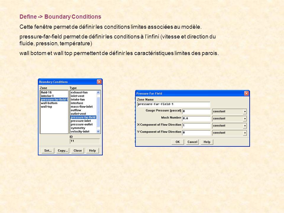 Define -> Boundary Conditions Cette fenêtre permet de définir les conditions limites associées au modèle. pressure-far-field permet de définir les con