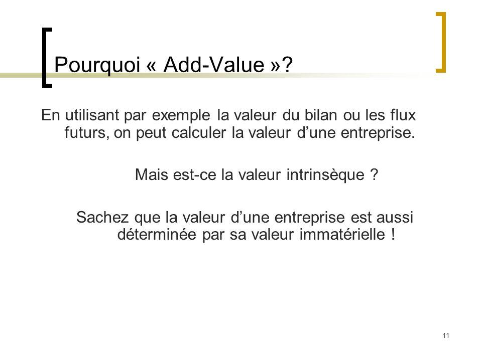 11 Pourquoi « Add-Value »? En utilisant par exemple la valeur du bilan ou les flux futurs, on peut calculer la valeur dune entreprise. Mais est-ce la