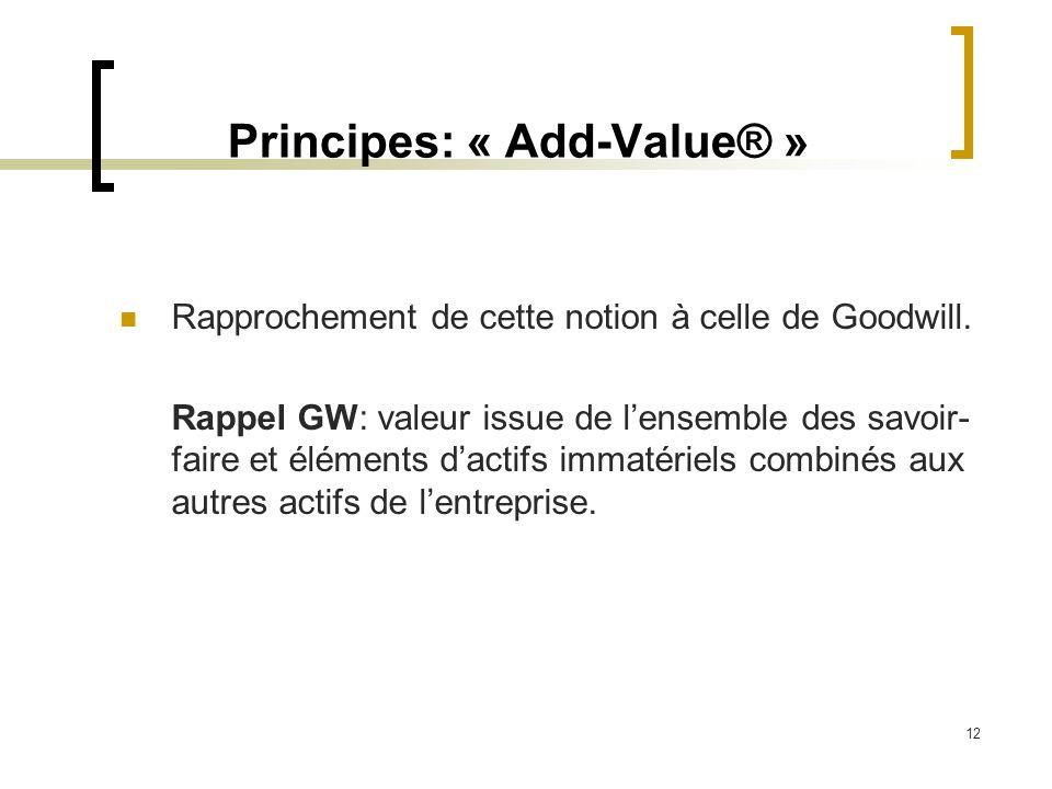 12 Principes: « Add-Value® » Rapprochement de cette notion à celle de Goodwill. Rappel GW: valeur issue de lensemble des savoir- faire et éléments dac