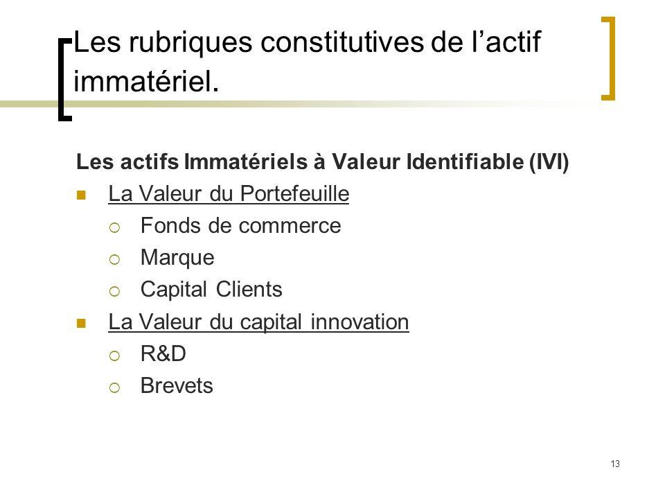 13 Les rubriques constitutives de lactif immatériel. Les actifs Immatériels à Valeur Identifiable (IVI) La Valeur du Portefeuille Fonds de commerce Ma