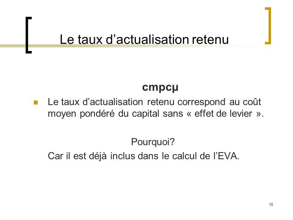 18 Le taux dactualisation retenu cmpcµ Le taux dactualisation retenu correspond au coût moyen pondéré du capital sans « effet de levier ». Pourquoi? C