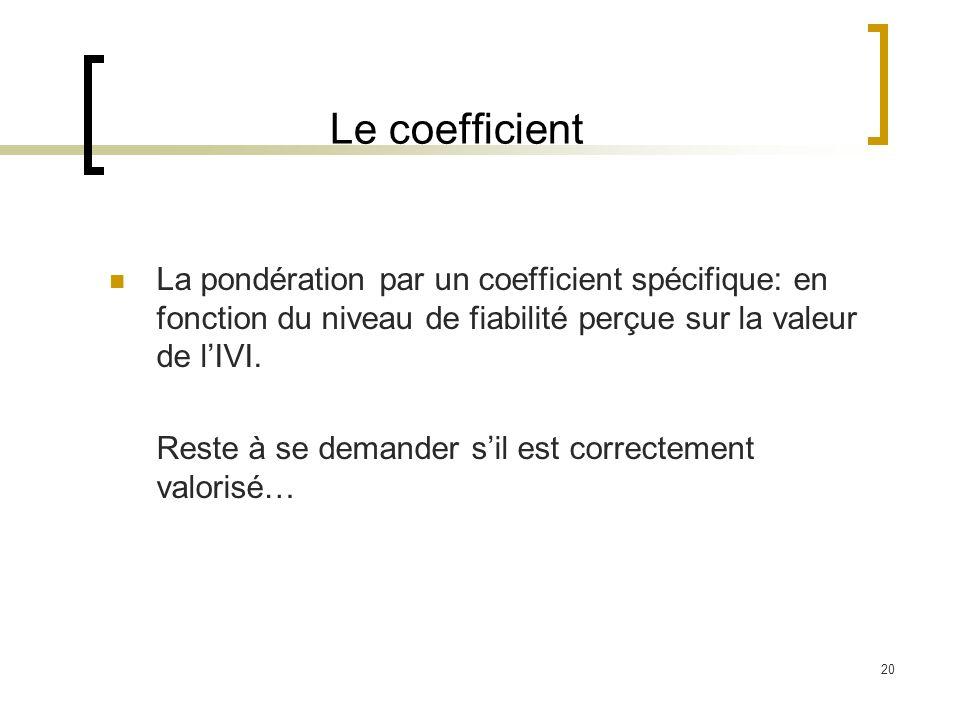 20 Le coefficient La pondération par un coefficient spécifique: en fonction du niveau de fiabilité perçue sur la valeur de lIVI. Reste à se demander s