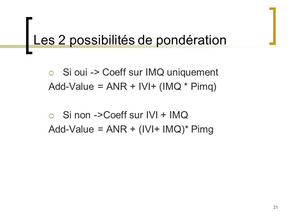 21 Les 2 possibilités de pondération Si oui -> Coeff sur IMQ uniquement Add-Value = ANR + IVI+ (IMQ * Pimq) Si non ->Coeff sur IVI + IMQ Add-Value = A