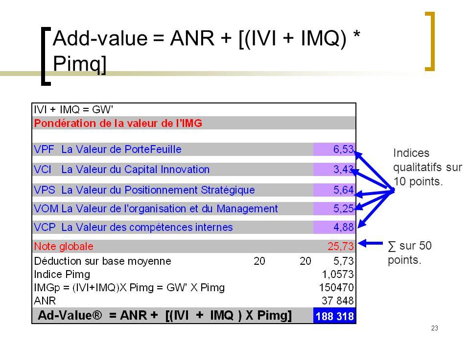23 Add-value = ANR + [(IVI + IMQ) * Pimq] Indices qualitatifs sur 10 points. sur 50 points.
