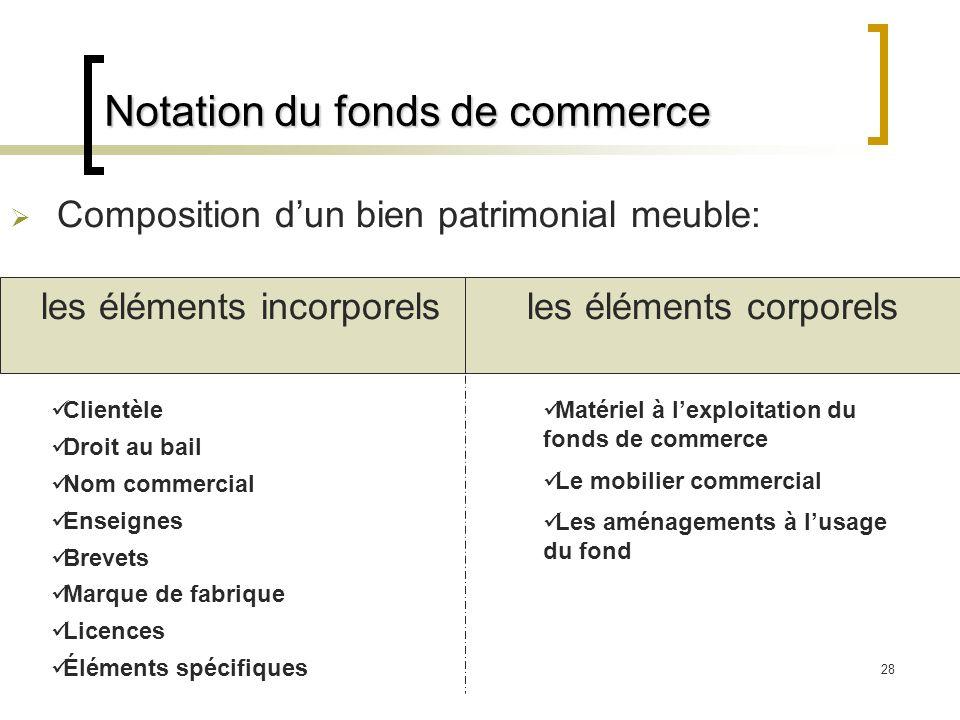 28 Notation du fonds de commerce Composition dun bien patrimonial meuble: les éléments incorporels les éléments corporels Clientèle Droit au bail Nom