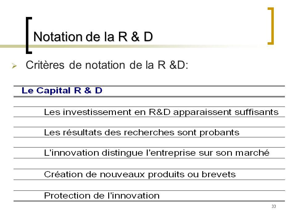 33 Notation de la R & D Critères de notation de la R &D:
