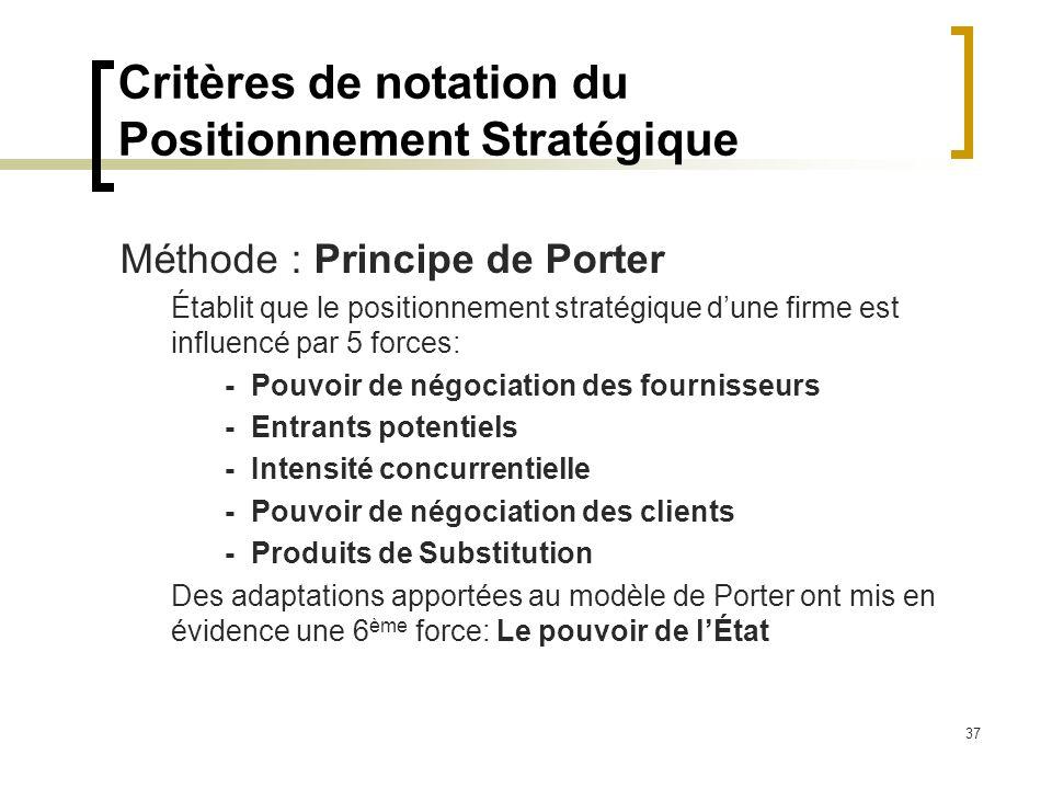 37 Critères de notation du Positionnement Stratégique Méthode : Principe de Porter Établit que le positionnement stratégique dune firme est influencé